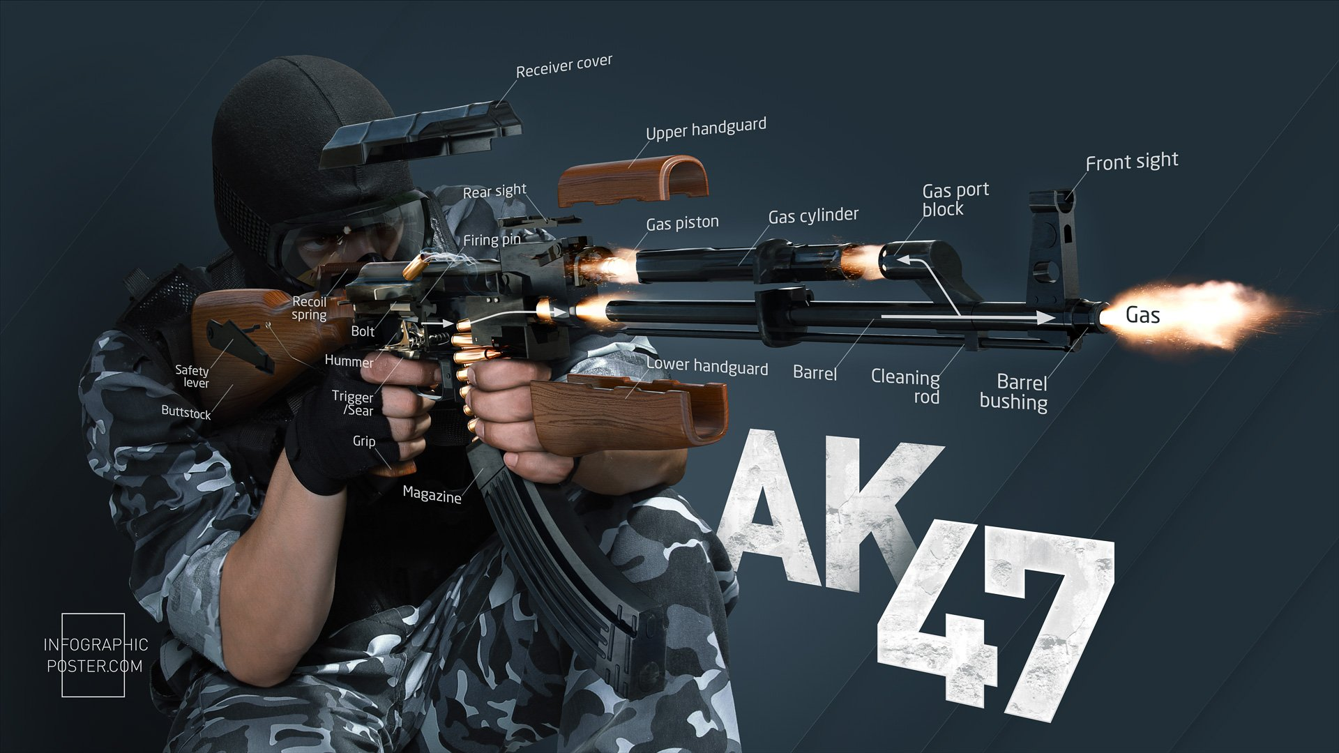 Russian Designer Depicts The Inner Workings Of The Ak 47