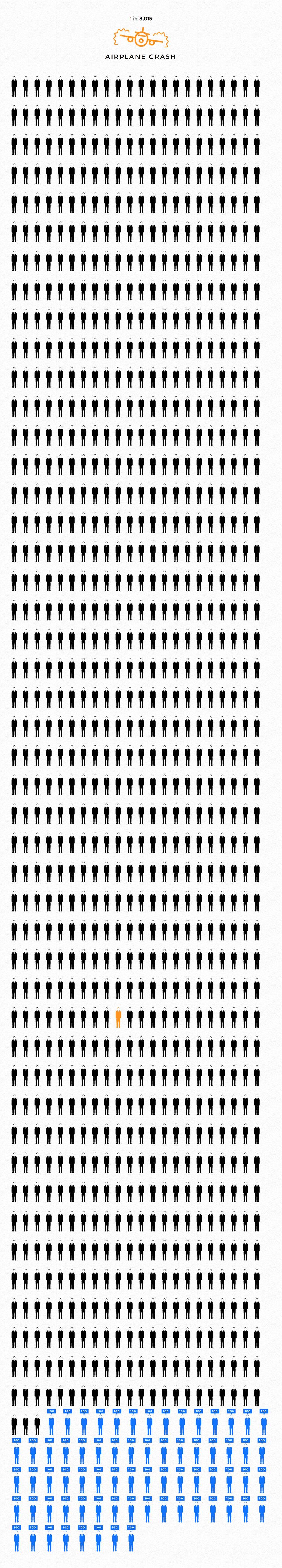 death-infographic10