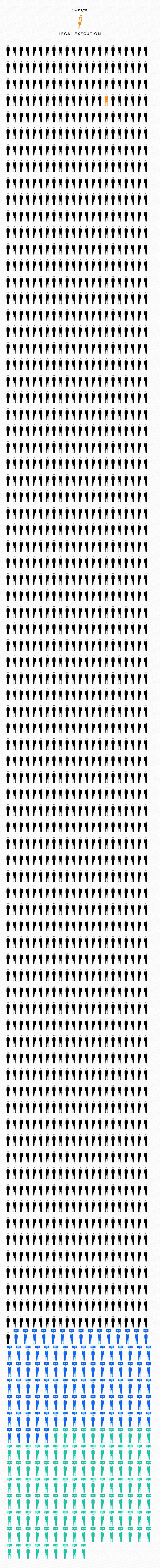 death-infographic11