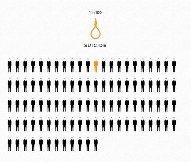 death-infographic-2