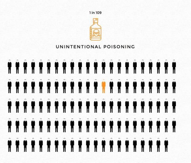 death-infographic-3