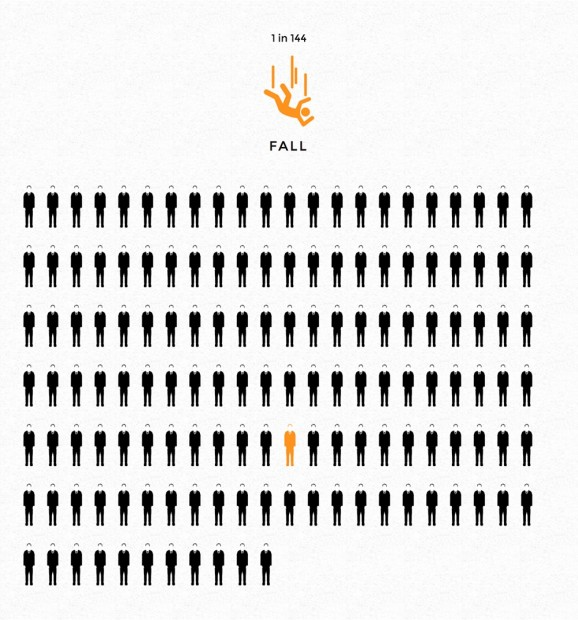 death-infographic5