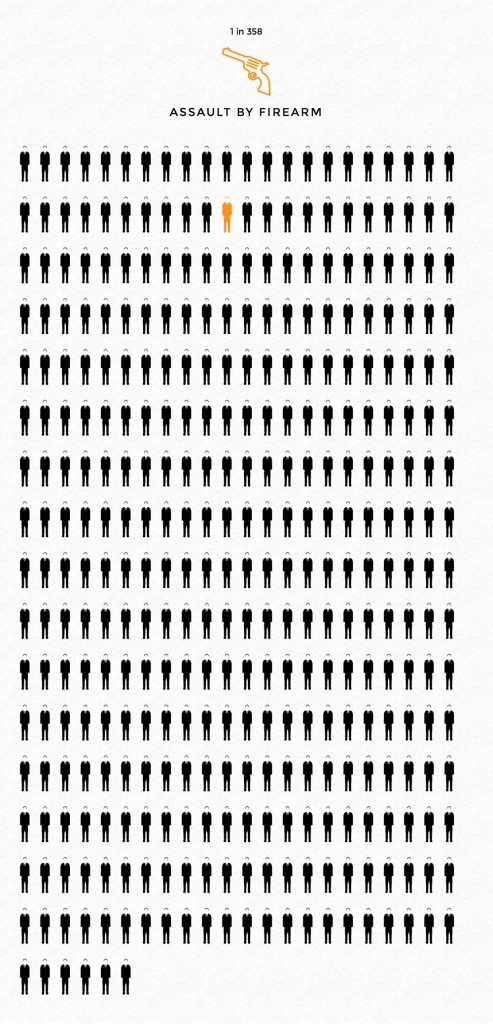 death-infographic6
