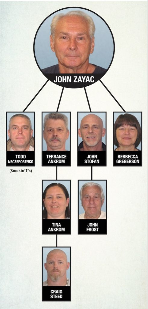ohio-poaching-ring-organizational-chart